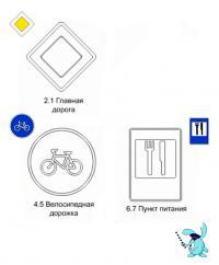 Дорожные знаки, главная дорога, велосипедная дорожка, пункт питания Раскрашивать раскраски для мальчиков